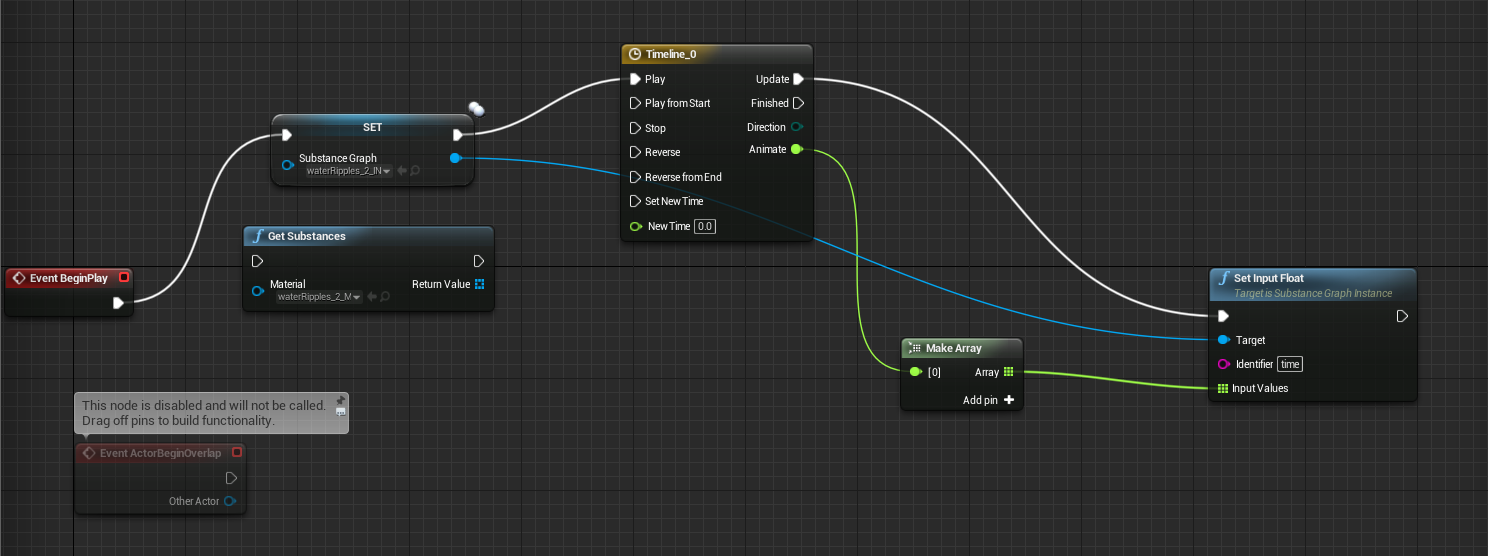 Animated substances in ue4 help setting up blueprint attempt 1 malvernweather Gallery