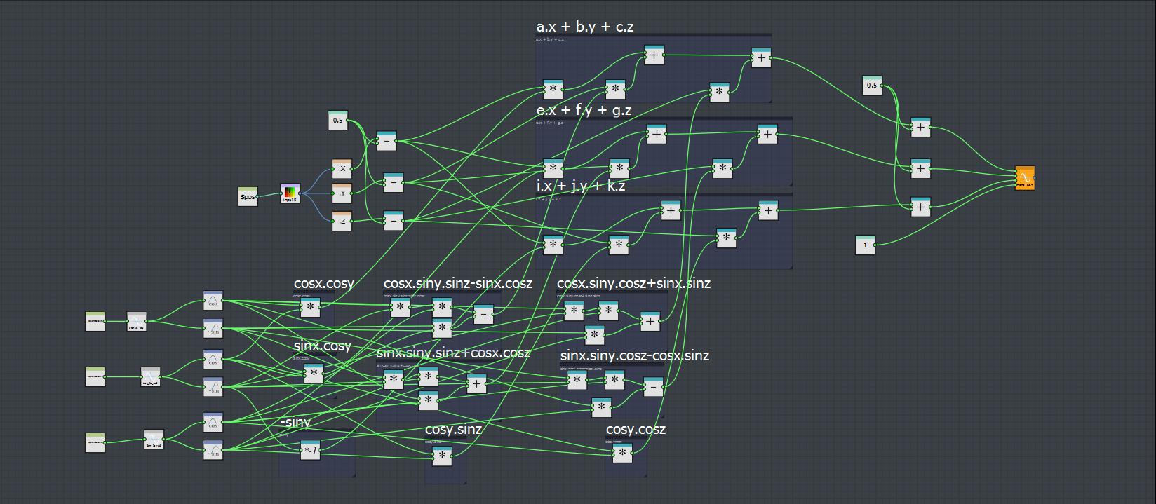 Rotation matrix in pixel processor